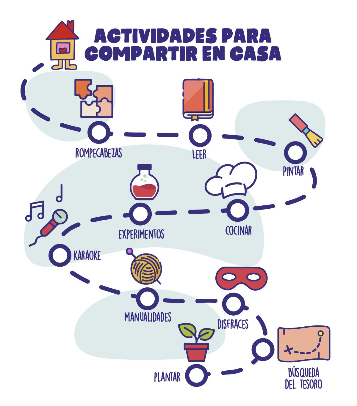 actividades-para-compartir-en-casa